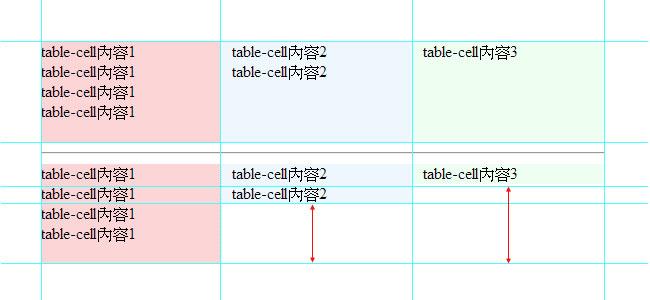 梅問題-CSS教學-css原生table屬性讓多個div等高與垂直居中