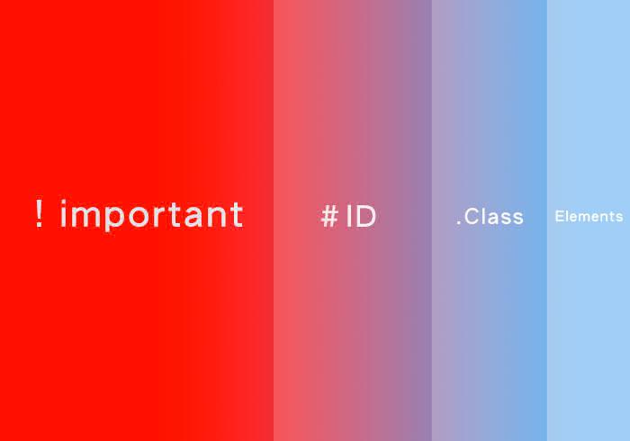 梅問題-CSS選擇器套用樣式的優先權順序