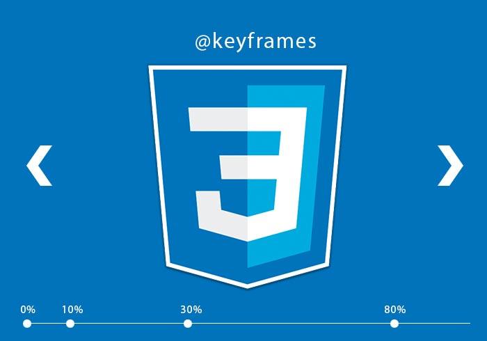 [教學] 利用CSS3動畫,實作圖片輪播效果(免用JS!)