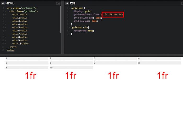 梅問題-[教學] CSS3 Grid Layout 原生網格系統,讓版面編排更靈活