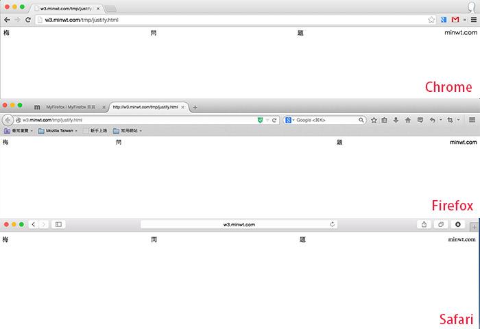 梅問題-《CSS3 text-justify》文字左右貼齊適用各瀏覽器