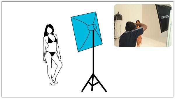 梅問題-人像攝影-比基尼人像棚拍初體驗