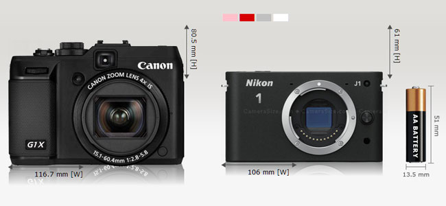 梅問題-相機大小線上超級比一比讓camerasize告訴你