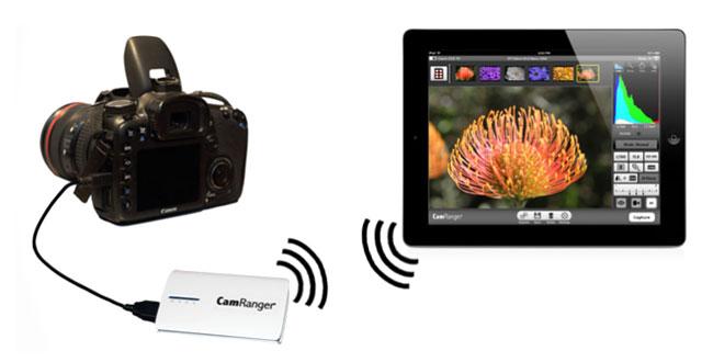 梅問題-攝影器材分享-CamRanger讓單眼相機擁有Wifi無線傳輸與iOS操控
