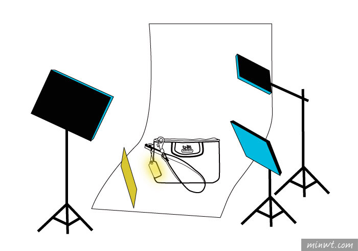 梅問題-「手機商品攝影-10」多燈拍出白底去背時尚COACH手拿包