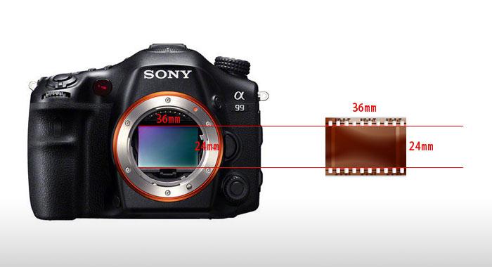 梅問題-鏡頭焦距、等效焦距、感光元件的相關性