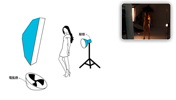 梅問題-商業攝影-時尚雜誌風-日系風打光大不同