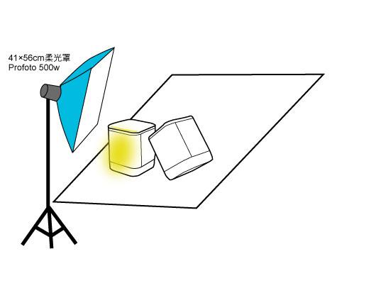 梅問題-商品攝影-拍出優雅白晰gamall藍芽喇叭