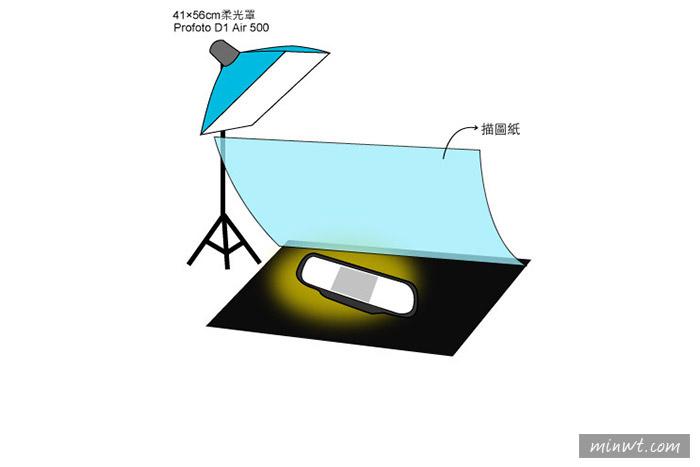 梅問題-攝影教學-拍出電鍍鏡片行車記錄後視鏡