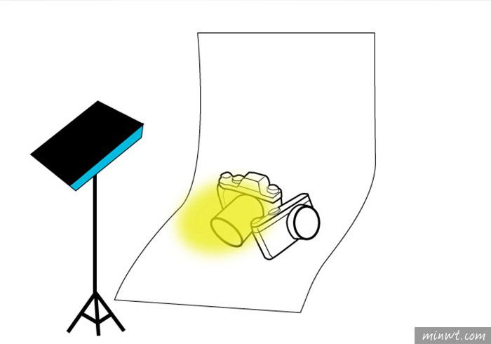 梅問題-「手機商品攝影-1」單燈也能拍出相機的金屬與蒙皮質感
