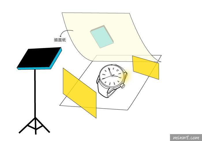 梅問題-「手機商品攝影-6」多燈拍出奢華時尚的三眼腕錶