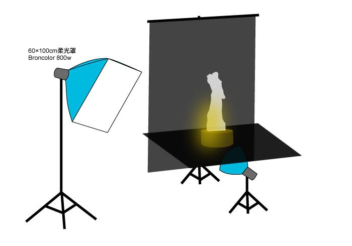 梅問題-《攝影教學》混燈拍出壓透明克力雕刻鋼鐵人桌燈