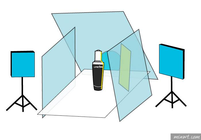 梅問題-「手機商品攝影-16」用手機也能拍出如雜誌般質感的蘭蔻小黑瓶