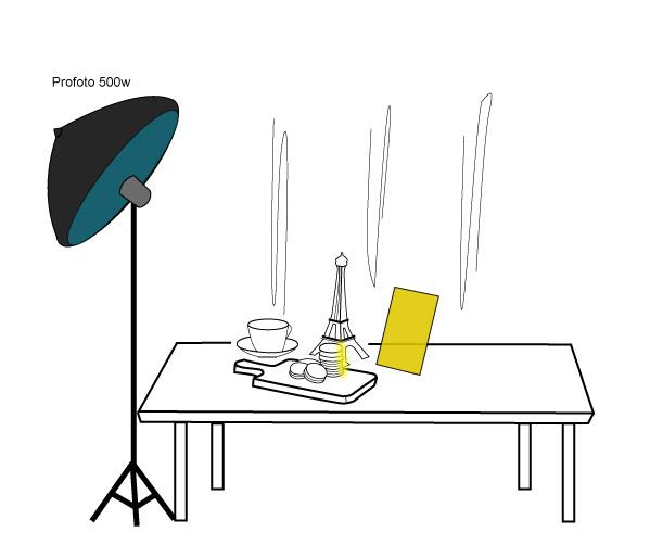 梅問題-美食攝影-單燈拍出五彩繽紛的可口馬卡龍