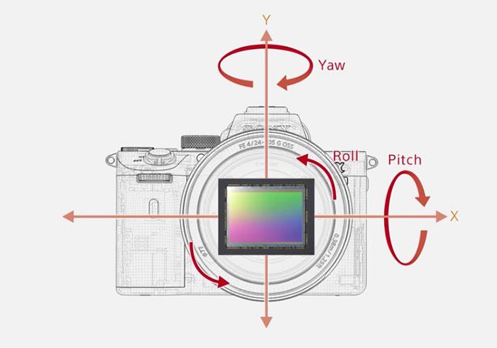 梅問題-[新品]Sony A7M3內建4K與五軸防手震,旗艦機身親民售價