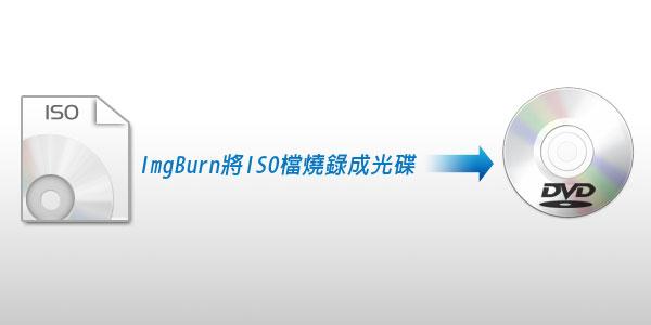 [PC]ImgBurn將iso映像檔燒錄成光碟