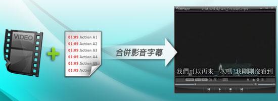 梅問題-PocketDivXEncoder將影音與字幕合併
