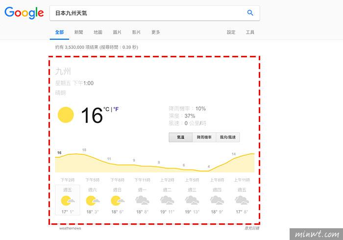 梅問題-Google搜尋引擎隱藏密技!10招開啟便民服務(計算機、天氣預報、匯率、時差、色盤....)
