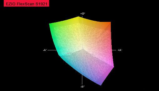 [PC] 線上檢測螢幕色域廣度