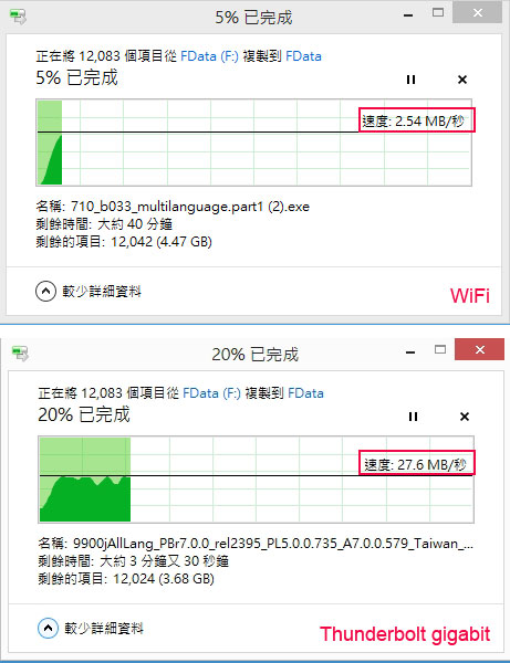 梅問題-Windows8下也可使用 thunderbolt gigabit