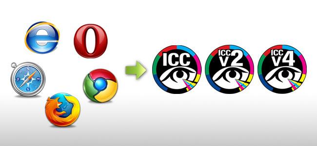 梅問題-瀏覽器-檢測瀏覽器是否支援ICC讓你本機與瀏覽器看到的色彩一致