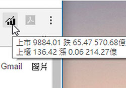 [外掛] 小股民必備!yStock開啟瀏覽器,就能即時看盤