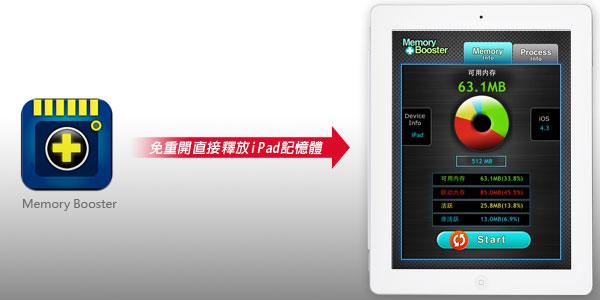 梅問題-ipad教學-memoryBooster免重開直接釋放iPad記憶體空間