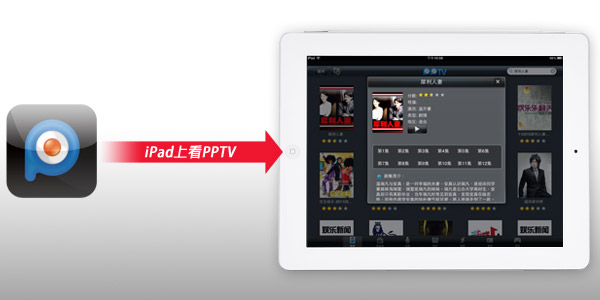【iPad】免JB!iPad上也可看PPTV網路電視
