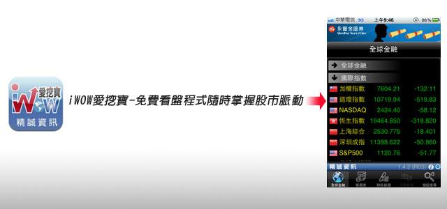梅問題-iphone應用程式-iWOW愛挖寶-iPhone免費看盤程式隨時掌握股市脈動