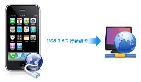 【iPhone火速上手4】iPhone變成3.5G行動網卡