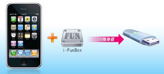 梅問題-iphone教學-i-FunBox讓iPhone免JB也可變成隨身碟