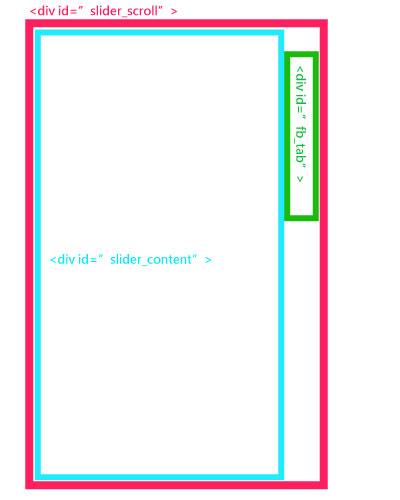 梅問題-jQuery範例-側邊滑動式選單