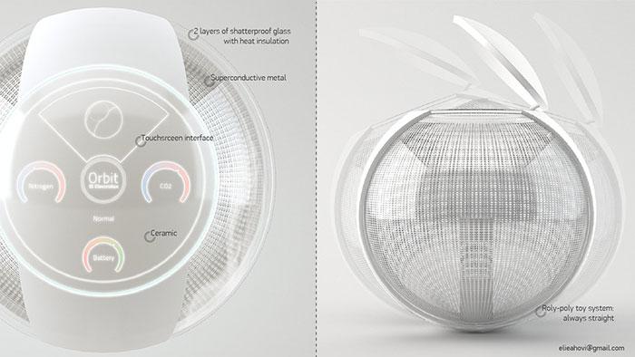 梅問題-新奇生活-無葉風扇不夠看無水洗衣機才厲害Electrolux概念洗衣機