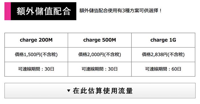 梅問題-《日本東京自助》So-net行動上網預付卡隨插隨用
