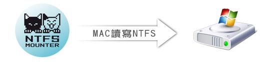[MAC] NtfsMounter讓MAC OSX可讀寫NTFS磁碟