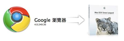 [MAC] 睽違已久的GoogleChrome終於推出MAC版
