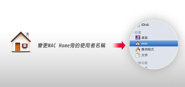 梅問題-MAC教學-變更MAC Home旁的使用者名稱