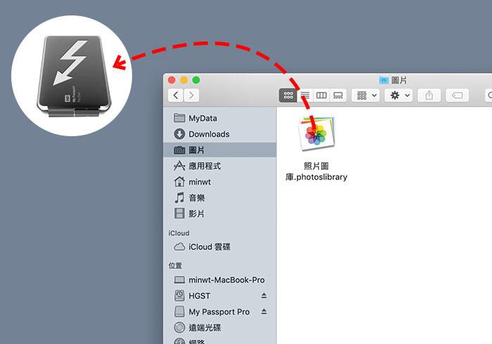 [教學] 將MAC內建的照片圖庫移到外接硬碟,解決空間不足的問題