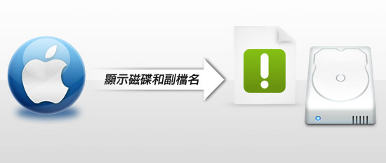 梅問題-mac教學-MAC下顯示磁碟與副檔名