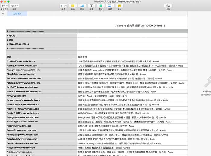 梅問題-免寫程式!將Google Analytics流量分析報表,排程寄到指定的信箱中