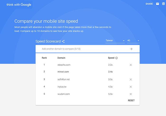 Google 行動網站速度測試平台,目前可設定測試國家與網路類型
