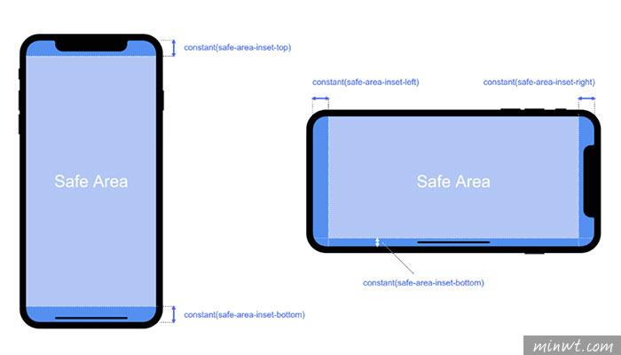 梅問題-解決iPhone X上方畸零空間,與滿版設定的CSS新屬性