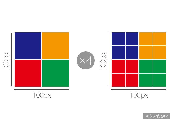 梅問題-「Retina.js」網頁圖片支援Retina螢幕,並自動切換高解影像