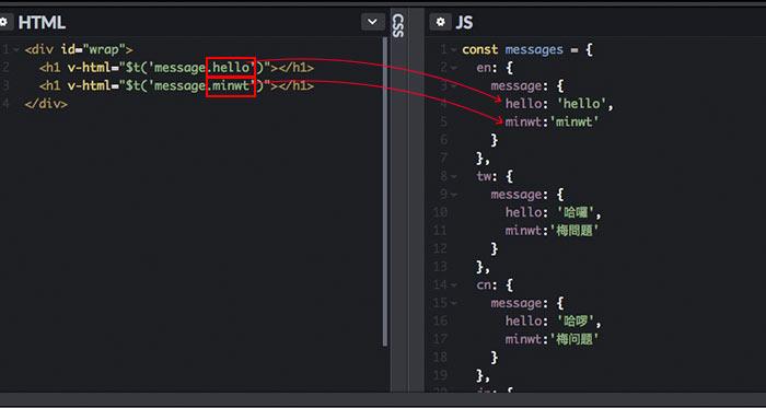 梅問題-VUE+VUE i18n 打造靜態網頁也支援並切換多國語言版
