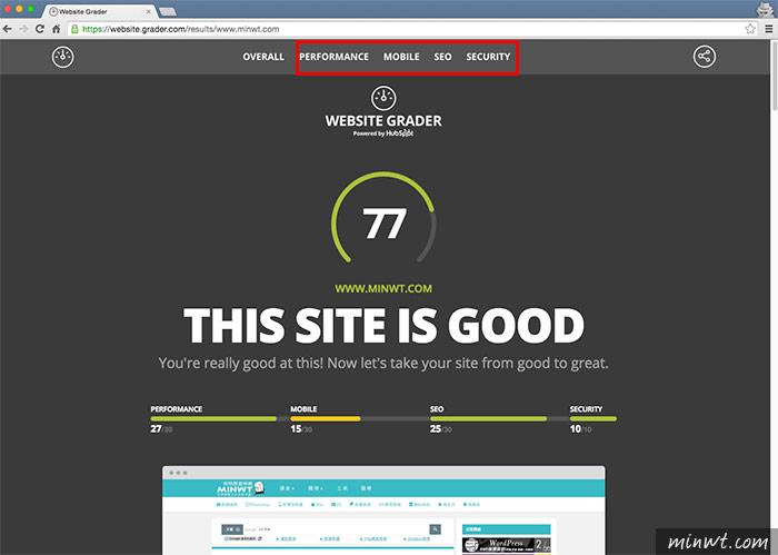梅問題-Website Grader 網站測速、SEO、行動裝置檢測與優化建議